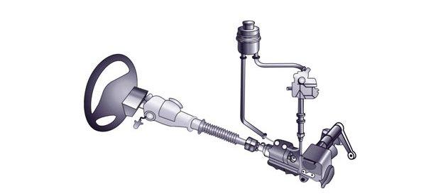 гидроусилитель руля фото