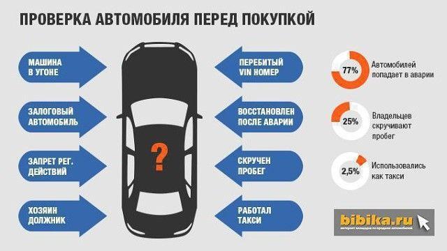 проверка авто перед покупкой инструкция фото